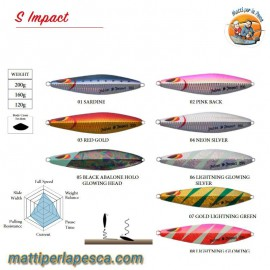 Artificiale Slow Jig Sea Falcon S Impact 160gr - mattiperlapesca.com