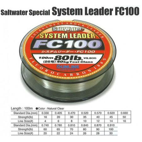 SYSTEM LEADER FC 30 MT 0.62 45 LB